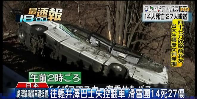 往輕井澤巴士失控翻車 滑雪團14死27傷