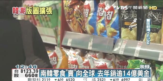 南韓零食賣向全球 去年銷逾14億美金